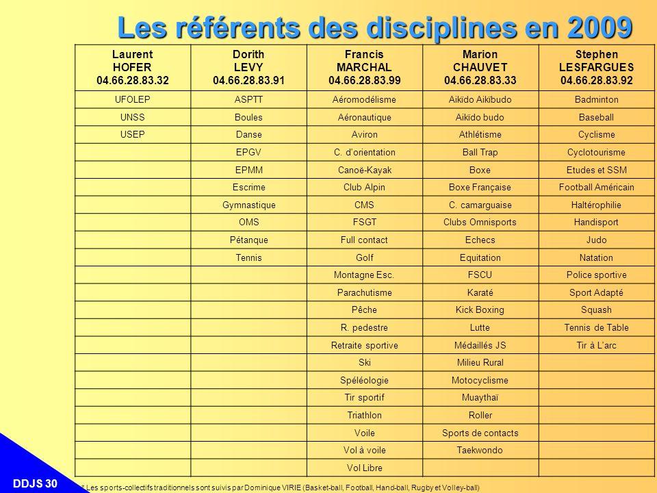 Les référents des disciplines en 2009 DDJS 30 Laurent HOFER 04.66.28.83.32 Dorith LEVY 04.66.28.83.91 Francis MARCHAL 04.66.28.83.99 Marion CHAUVET 04