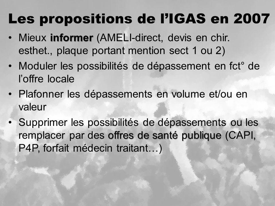 Les propositions de lIGAS en 2007 informerMieux informer (AMELI-direct, devis en chir.