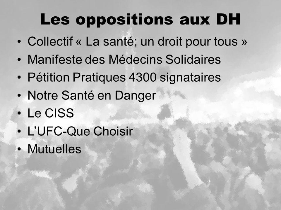 Les oppositions aux DH Collectif « La santé; un droit pour tous » Manifeste des Médecins Solidaires Pétition Pratiques 4300 signataires Notre Santé en Danger Le CISS LUFC-Que Choisir Mutuelles