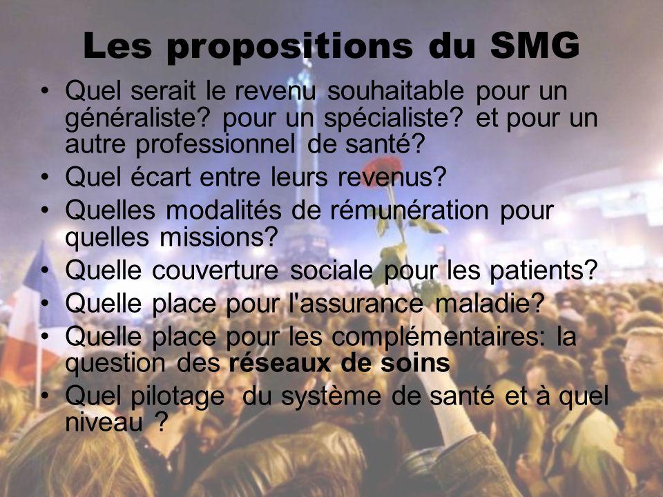 Les propositions du SMG Quel serait le revenu souhaitable pour un généraliste.