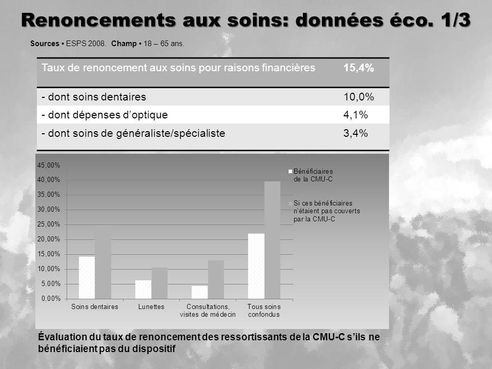 Renoncements aux soins: données éco.