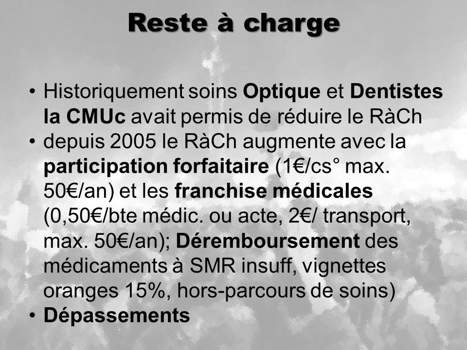 Reste à charge Historiquement soins Optique et Dentistes la CMUc avait permis de réduire le RàCh depuis 2005 le RàCh augmente avec la participation forfaitaire (1/cs° max.