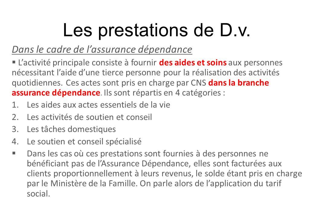 Les prestations de D.v. Dans le cadre de lassurance dépendance Lactivité principale consiste à fournir des aides et soins aux personnes nécessitant la