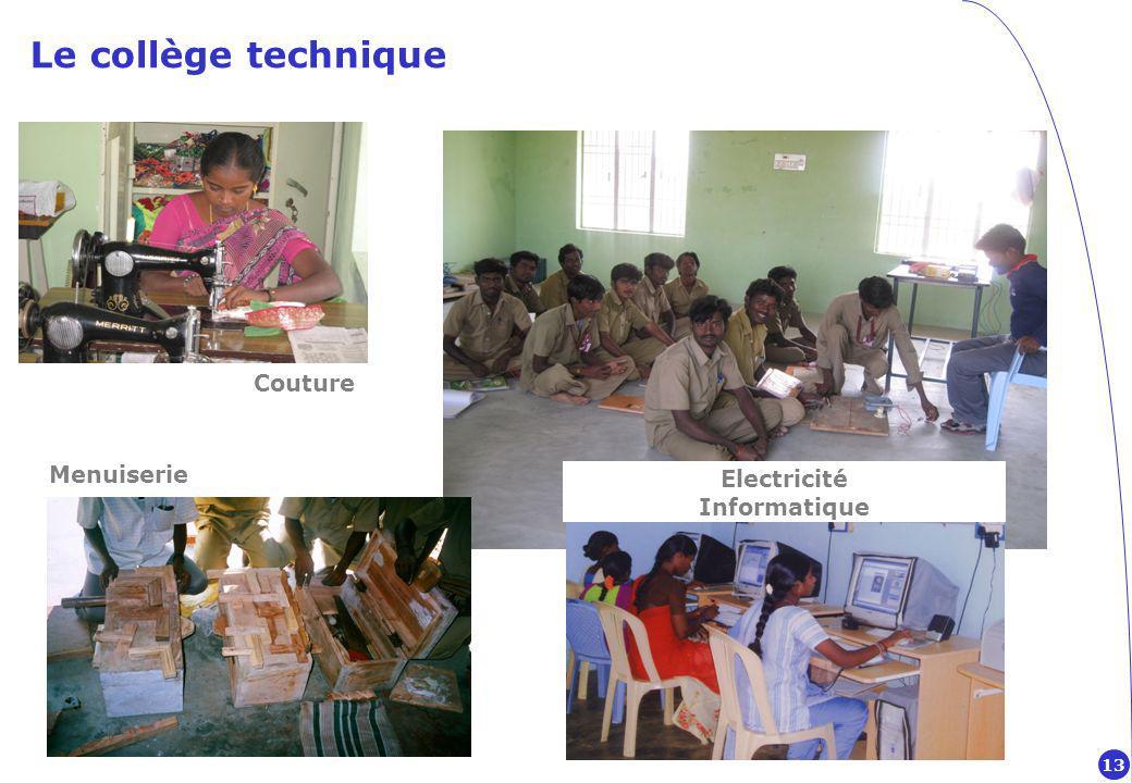 Le collège technique Electricité Informatique Couture Menuiserie 13