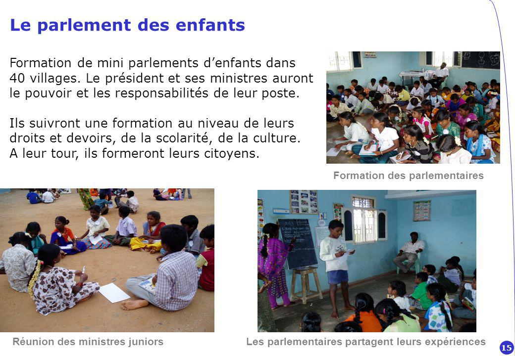 Le parlement des enfants Formation de mini parlements denfants dans 40 villages.