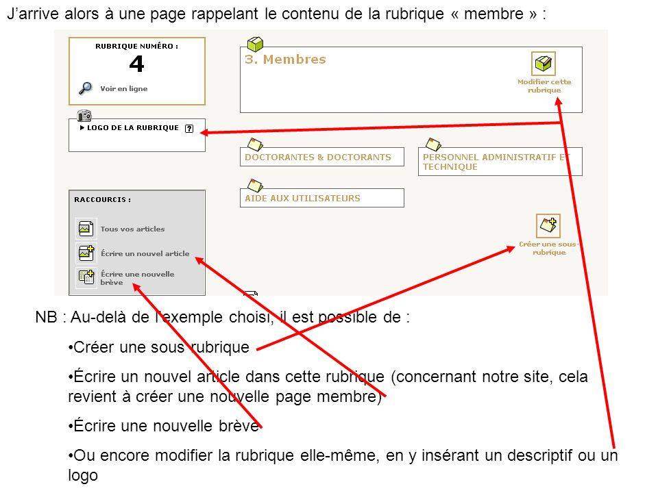 Jarrive alors à une page rappelant le contenu de la rubrique « membre » : NB : Au-delà de lexemple choisi, il est possible de : Créer une sous rubriqu