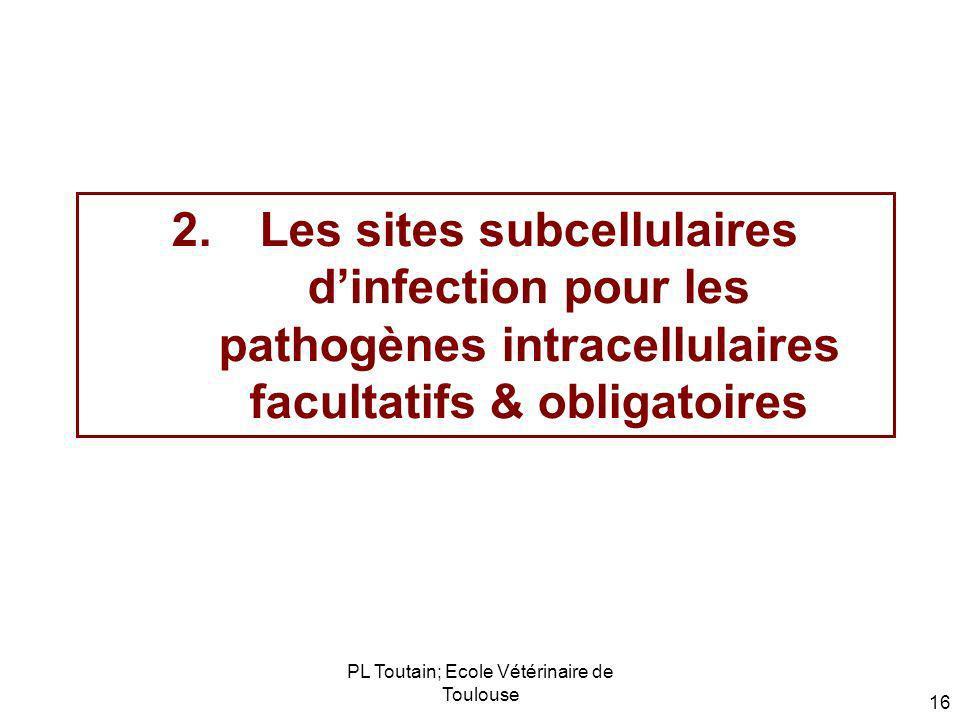 PL Toutain; Ecole Vétérinaire de Toulouse 16 2.Les sites subcellulaires dinfection pour les pathogènes intracellulaires facultatifs & obligatoires