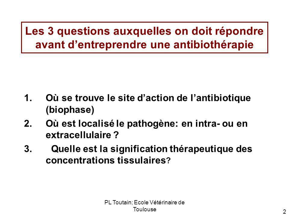 PL Toutain; Ecole Vétérinaire de Toulouse 13 Dans les infections aiguës des tissus non spécialisés, et en absence dabcès, les concentrations plasmatiques libres en antibiotique sont similaires aux concentrations dans la biophase et elles servent de marqueur dexposition
