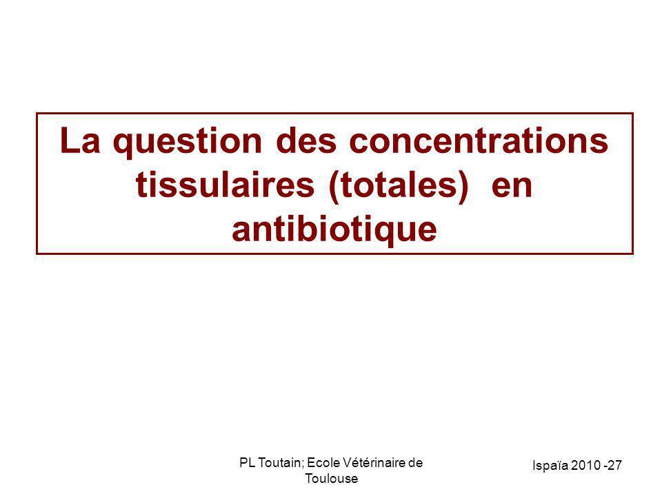 PL Toutain; Ecole Vétérinaire de Toulouse Ispaïa 2010 -27 La question des concentrations tissulaires (totales) en antibiotique