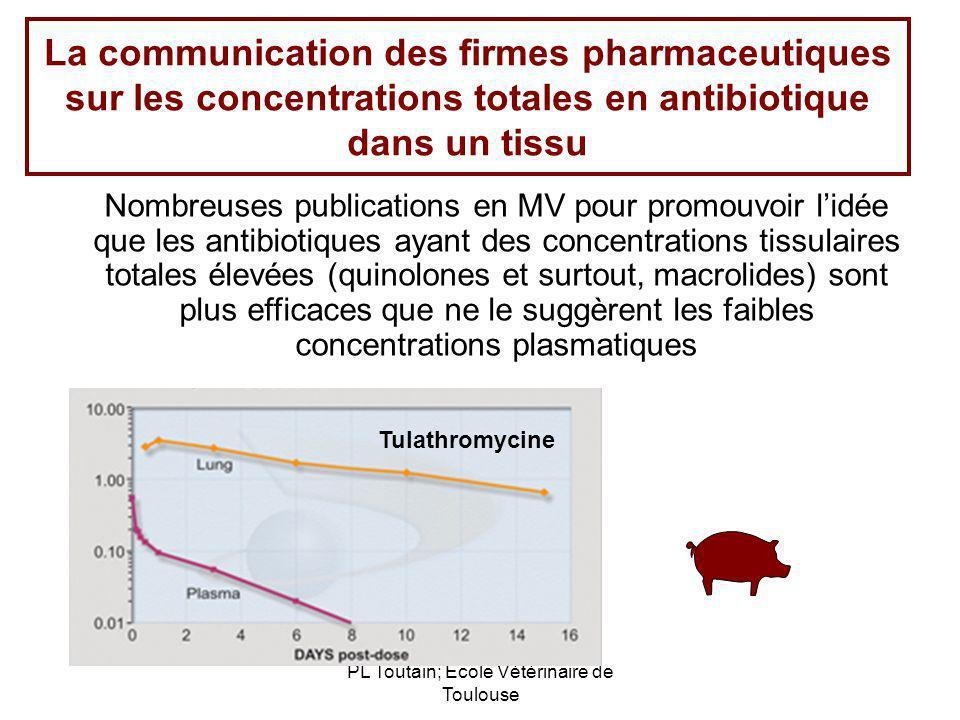 PL Toutain; Ecole Vétérinaire de Toulouse La communication des firmes pharmaceutiques sur les concentrations totales en antibiotique dans un tissu Nom