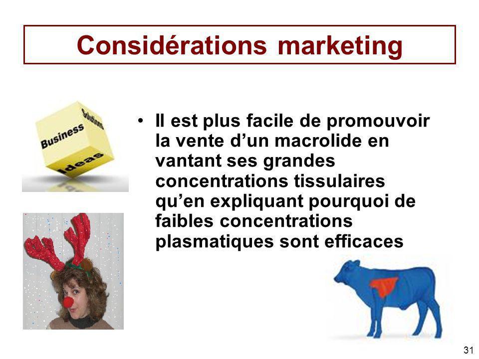 31 Considérations marketing Il est plus facile de promouvoir la vente dun macrolide en vantant ses grandes concentrations tissulaires quen expliquant
