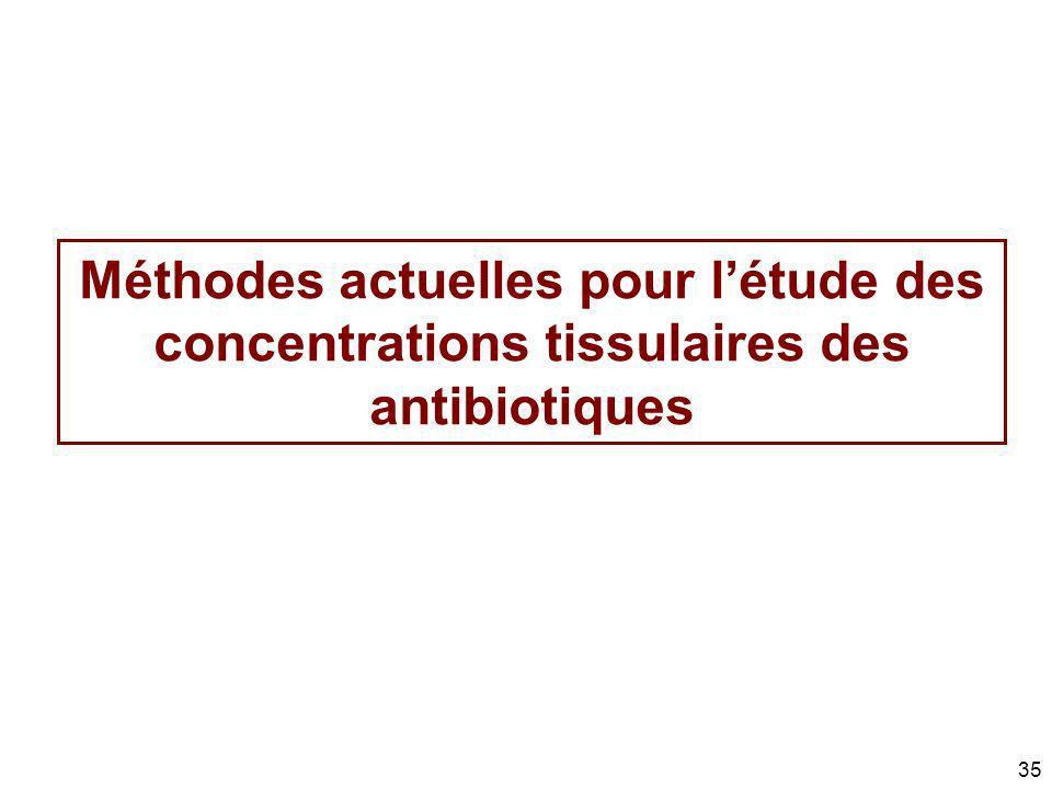 35 Méthodes actuelles pour létude des concentrations tissulaires des antibiotiques