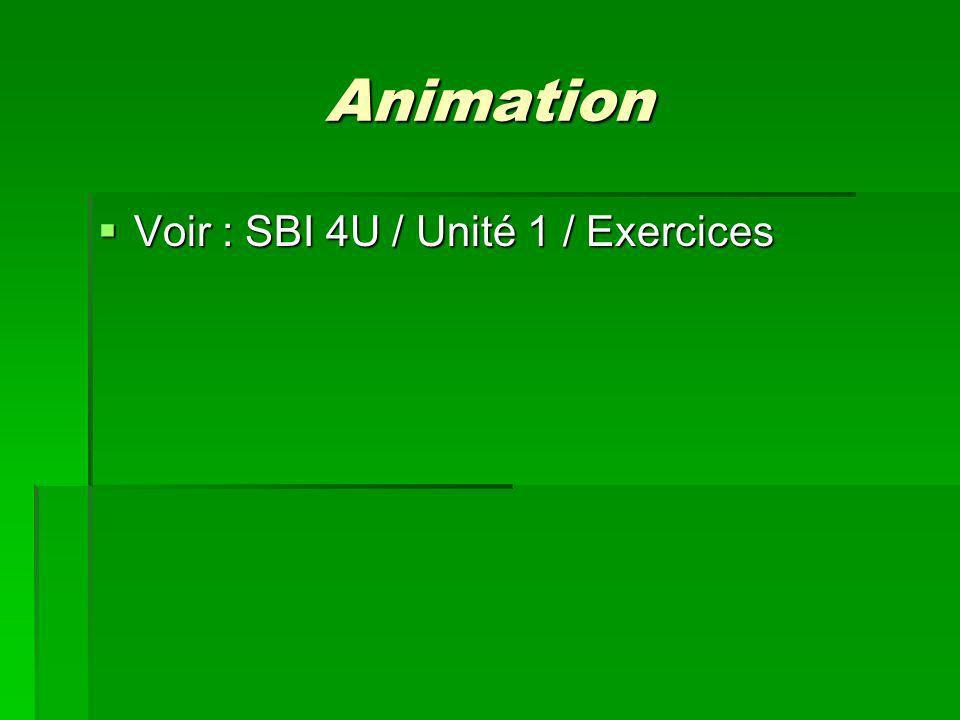 Animation Voir : SBI 4U / Unité 1 / Exercices Voir : SBI 4U / Unité 1 / Exercices