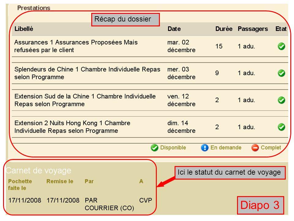 Diapo 3 Récap du dossier Ici le statut du carnet de voyage