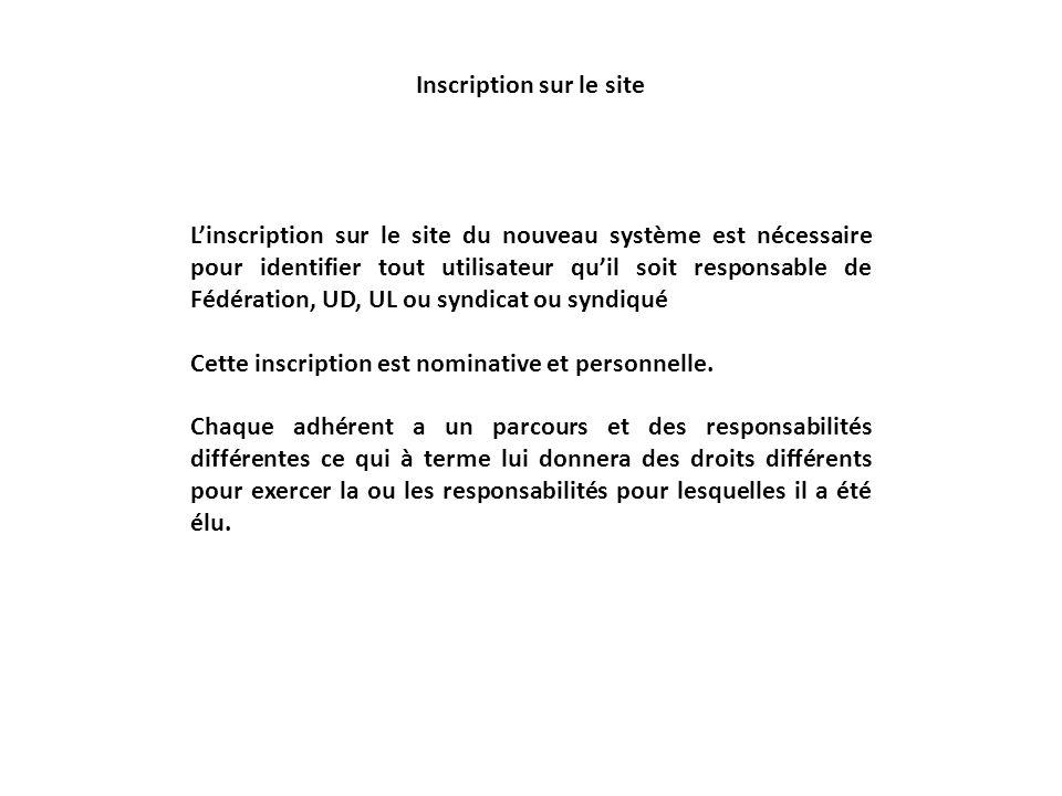 Inscription sur le site Linscription sur le site du nouveau système est nécessaire pour identifier tout utilisateur quil soit responsable de Fédératio