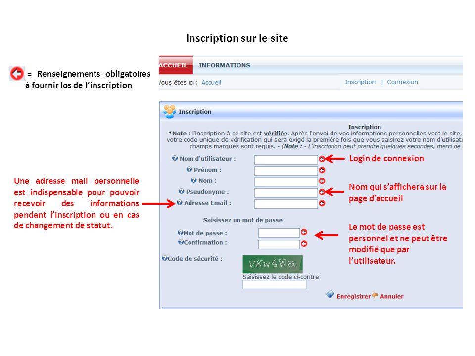 Inscription sur le site Une adresse mail personnelle est indispensable pour pouvoir recevoir des informations pendant linscription ou en cas de change