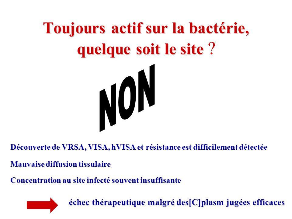 Toujours actif sur la bactérie, quelque soit le site Toujours actif sur la bactérie, quelque soit le site .