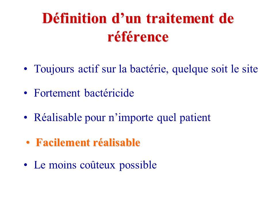 Toujours actif sur la bactérie, quelque soit le site Fortement bactéricide Réalisable pour nimporte quel patient Facilement réalisable Le moins coûteux possible Définition dun traitement de référence Facilement réalisable Facilement réalisable