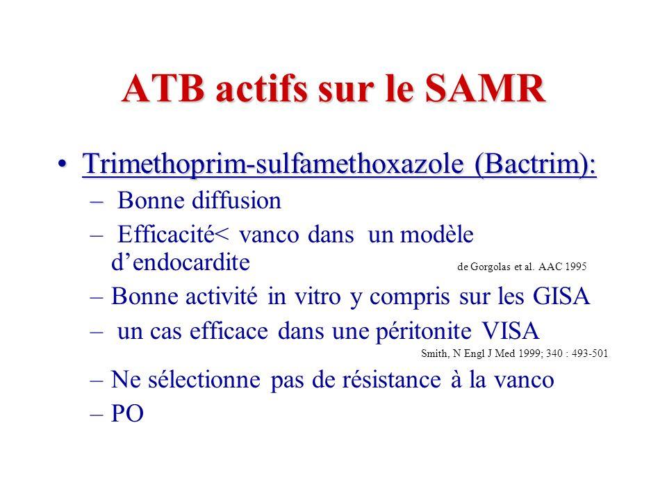 ATB actifs sur le SAMR Trimethoprim-sulfamethoxazole (Bactrim):Trimethoprim-sulfamethoxazole (Bactrim): – – Bonne diffusion – Efficacité< vanco dans un modèle dendocardite de Gorgolas et al.