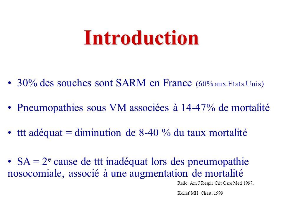Introduction 30% des souches sont SARM en France (60% aux Etats Unis) Pneumopathies sous VM associées à 14-47% de mortalité ttt adéquat = diminution de 8-40 % du taux mortalité SA = 2 e cause de ttt inadéquat lors des pneumopathie nosocomiale, associé à une augmentation de mortalité Rello.