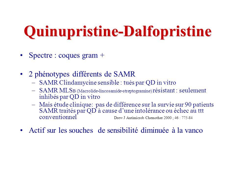 Quinupristine-Dalfopristine Spectre : coques gram + 2 phénotypes différents de SAMR –SAMR Clindamycine sensible : tués par QD in vitro –SAMR MLS B (Macrolide-lincosamide-streptogramine) résistant : seulement inhibés par QD in vitro –Mais étude clinique: pas de différence sur la survie sur 90 patients SAMR traités par QD à cause dune intolérance ou échec au ttt conventionnel Drew J Antimicrob Chemother 2000 ; 46 : 775-84 Actif sur les souches de sensibilité diminuée à la vanco