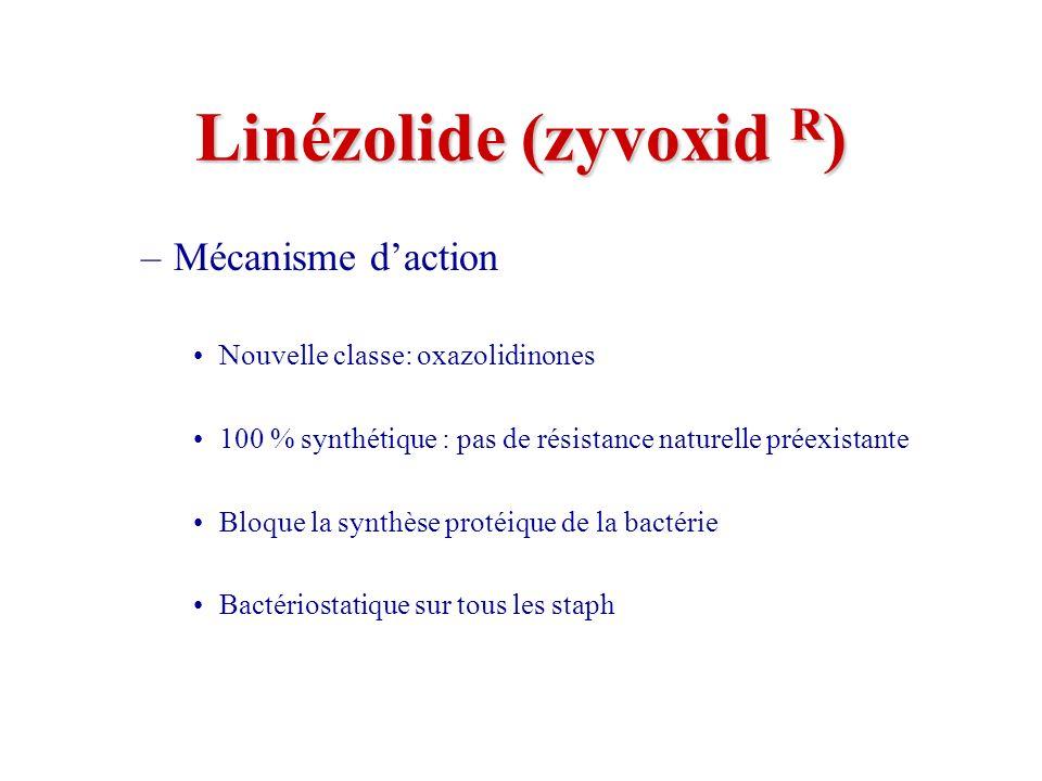 Linézolide (zyvoxid R ) –Mécanisme daction Nouvelle classe: oxazolidinones 100 % synthétique : pas de résistance naturelle préexistante Bloque la synthèse protéique de la bactérie Bactériostatique sur tous les staph