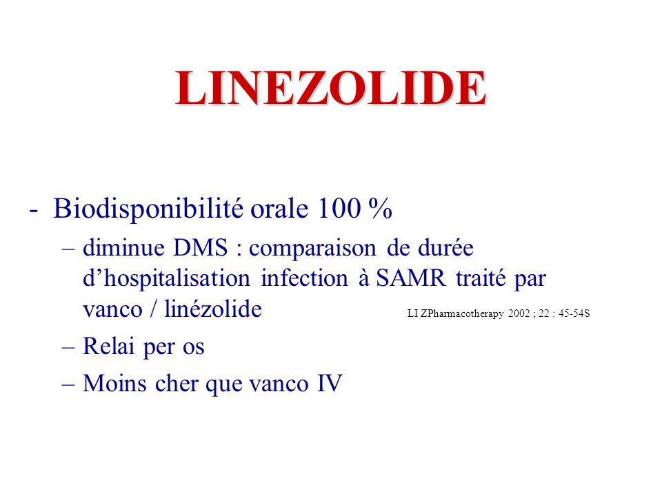LINEZOLIDE - Biodisponibilité orale 100 % –diminue DMS : comparaison de durée dhospitalisation infection à SAMR traité par vanco / linézolide LI ZPharmacotherapy 2002 ; 22 : 45-54S –Relai per os –Moins cher que vanco IV