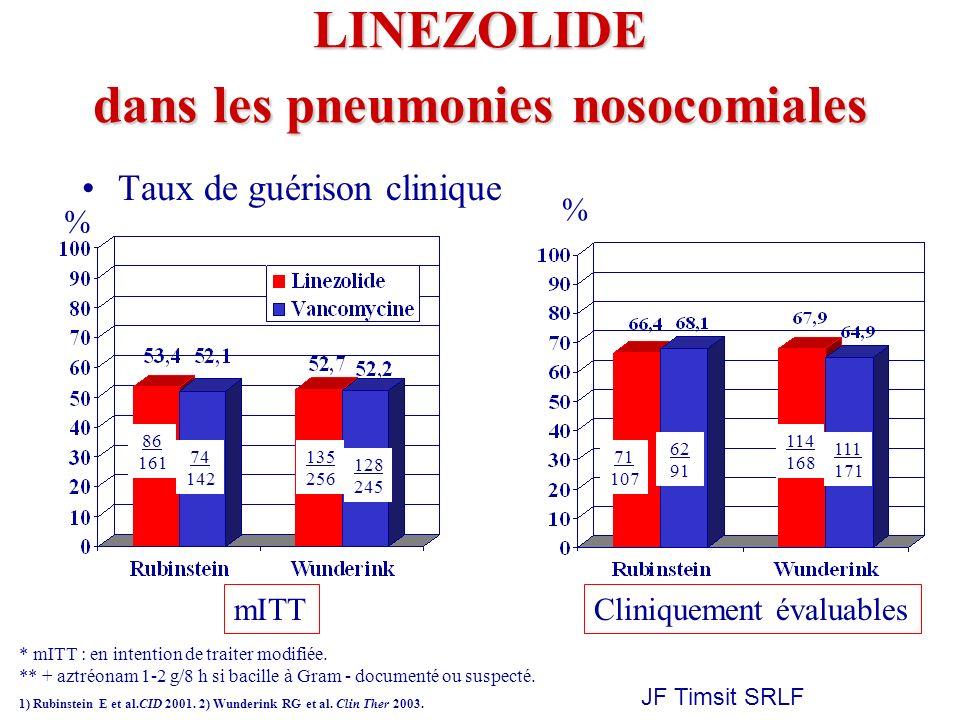 LINEZOLIDE dans les pneumonies nosocomiales * mITT : en intention de traiter modifiée.