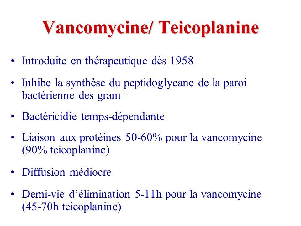 Vancomycine/ Teicoplanine Introduite en thérapeutique dès 1958 Inhibe la synthèse du peptidoglycane de la paroi bactérienne des gram+ Bactéricidie temps-dépendante Liaison aux protéines 50-60% pour la vancomycine (90% teicoplanine) Diffusion médiocre Demi-vie délimination 5-11h pour la vancomycine (45-70h teicoplanine)
