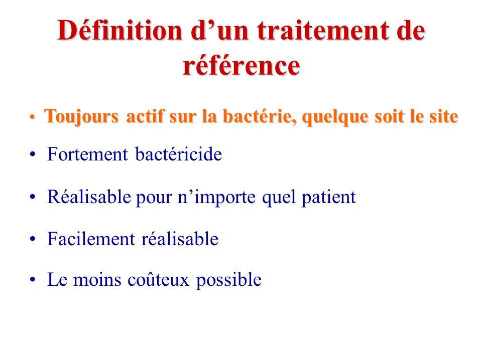 Définition dun traitement de référence Toujours actif sur la bactérie, quelque soit le site Fortement bactéricide Réalisable pour nimporte quel patient Facilement réalisable Le moins coûteux possible Toujours actif sur la bactérie, quelque soit le site Toujours actif sur la bactérie, quelque soit le site