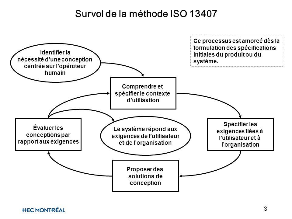 3 Survol de la méthode ISO 13407 Identifier la nécessité dune conception centrée sur lopérateur humain Comprendre et spécifier le contexte dutilisatio