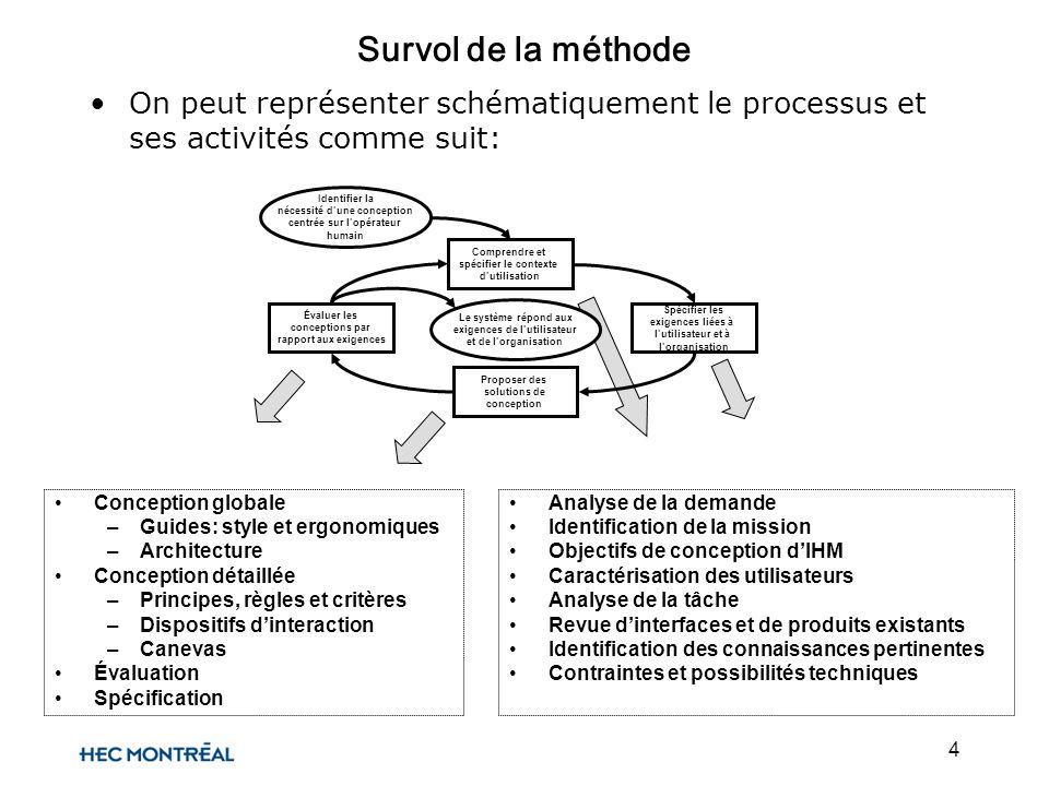 4 Survol de la méthode On peut représenter schématiquement le processus et ses activités comme suit: Analyse de la demande Identification de la missio
