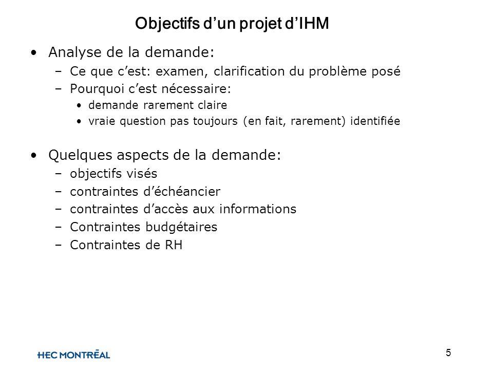 5 Objectifs dun projet dIHM Analyse de la demande: –Ce que cest: examen, clarification du problème posé –Pourquoi cest nécessaire: demande rarement cl