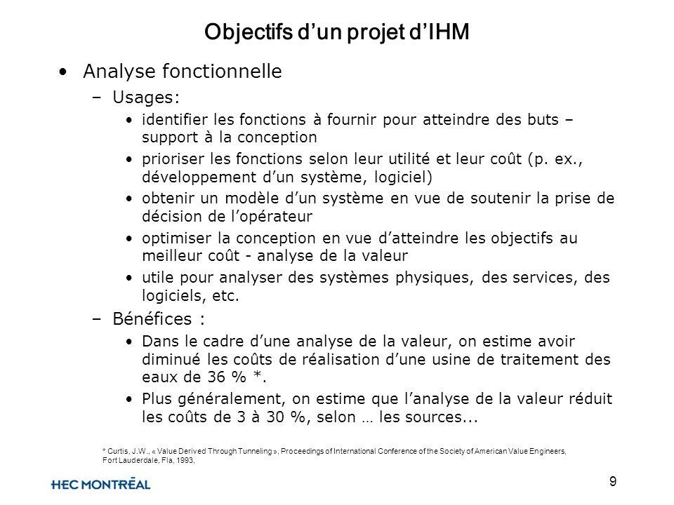 9 Objectifs dun projet dIHM Analyse fonctionnelle –Usages: identifier les fonctions à fournir pour atteindre des buts – support à la conception priori
