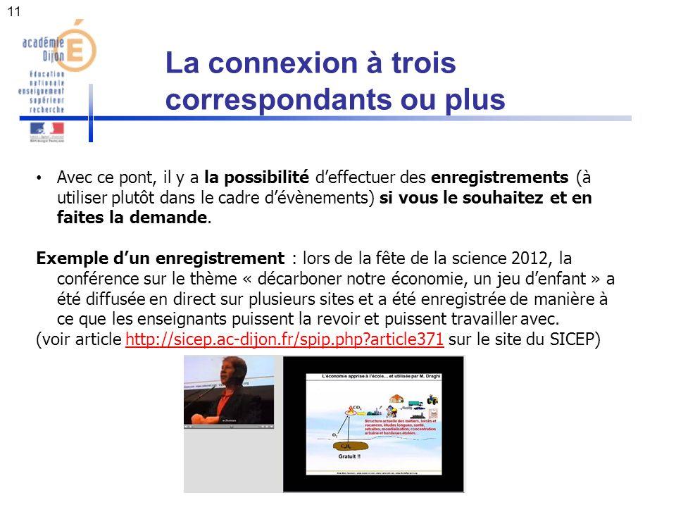 La connexion à trois correspondants ou plus 11 Avec ce pont, il y a la possibilité deffectuer des enregistrements (à utiliser plutôt dans le cadre dévènements) si vous le souhaitez et en faites la demande.