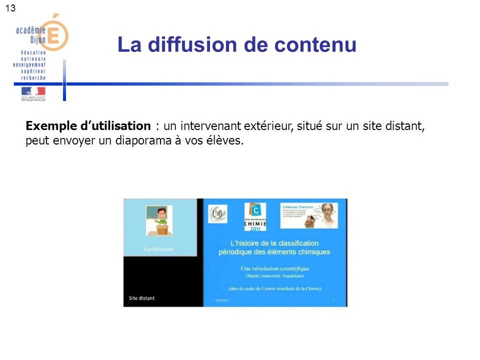 La diffusion de contenu 13 Exemple dutilisation : un intervenant extérieur, situé sur un site distant, peut envoyer un diaporama à vos élèves.
