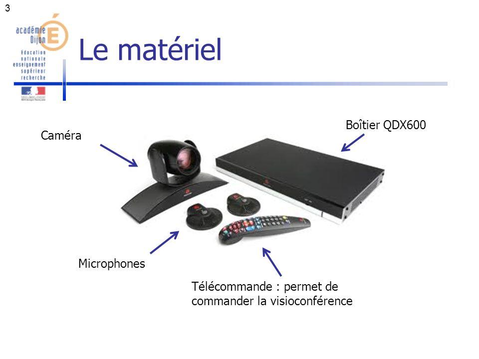 Le matériel 3 Télécommande : permet de commander la visioconférence Caméra Microphones Boîtier QDX600