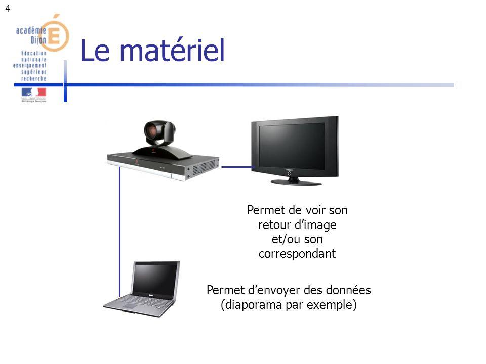 Le matériel 4 Permet de voir son retour dimage et/ou son correspondant Permet denvoyer des données (diaporama par exemple)