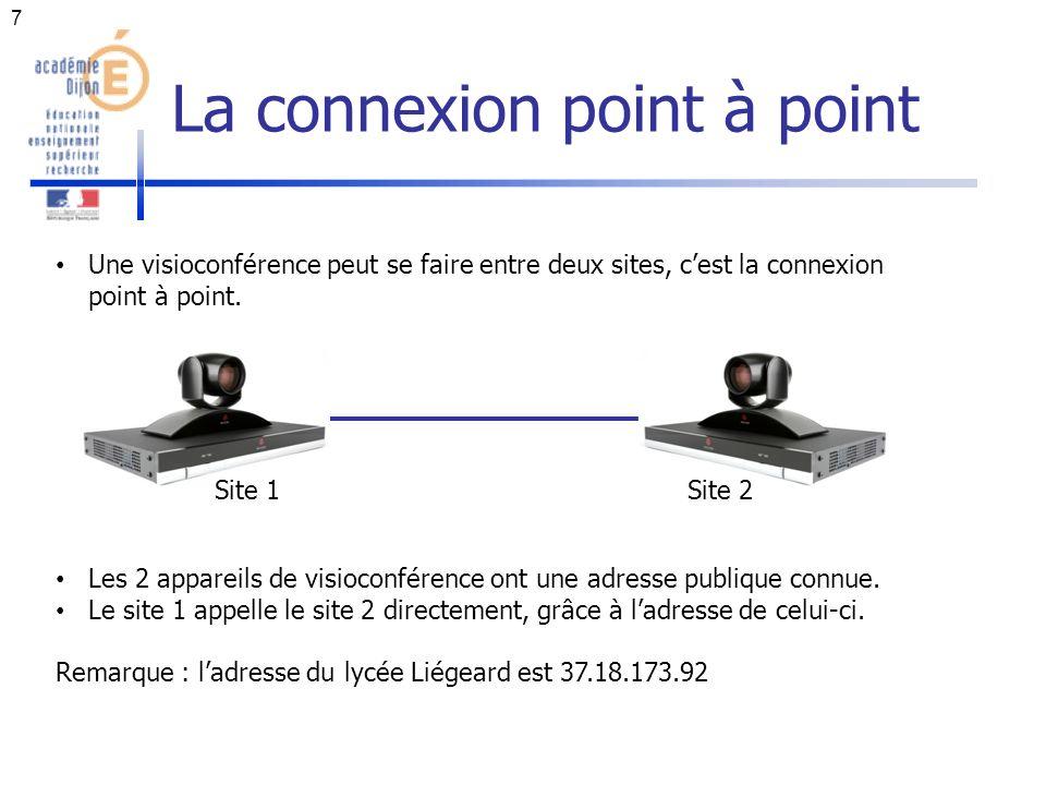 La connexion point à point 7 Une visioconférence peut se faire entre deux sites, cest la connexion point à point.
