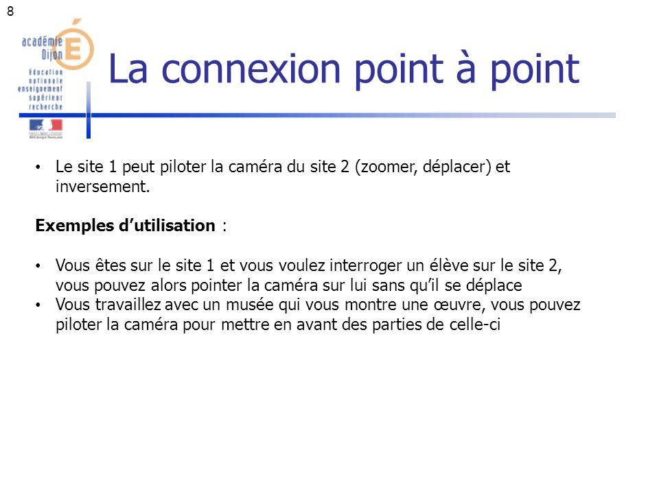 La connexion point à point 8 Le site 1 peut piloter la caméra du site 2 (zoomer, déplacer) et inversement.