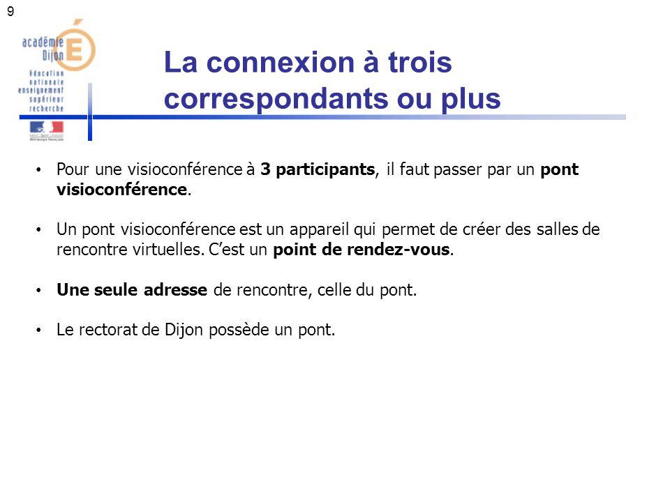 La connexion à trois correspondants ou plus 9 Pour une visioconférence à 3 participants, il faut passer par un pont visioconférence.