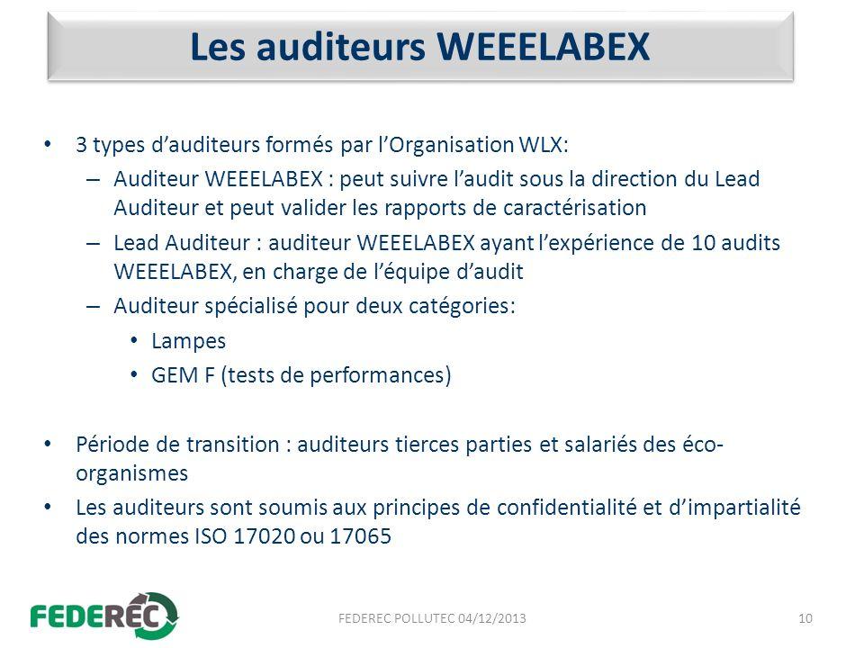 Les auditeurs WEEELABEX 3 types dauditeurs formés par lOrganisation WLX: – Auditeur WEEELABEX : peut suivre laudit sous la direction du Lead Auditeur