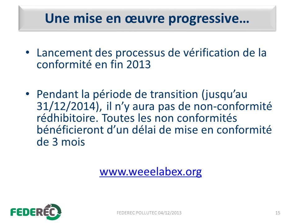 Une mise en œuvre progressive… Lancement des processus de vérification de la conformité en fin 2013 Pendant la période de transition (jusquau 31/12/20