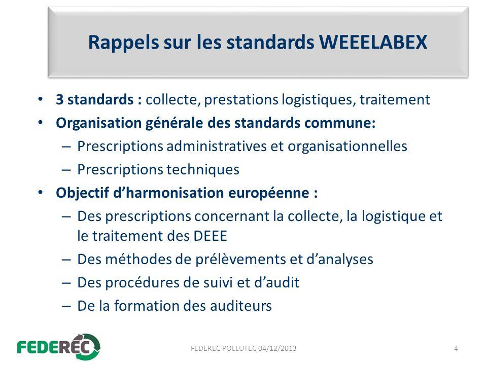 LOrganisation WEEELABEX Création de lOrganisation WEEELABEX en Avril 2013 Objectif: former les auditeurs et promouvoir les standards 5FEDEREC POLLUTEC 04/12/2013 WEEELABEX Assemblée Générale WEEELABEX Conseil de Gouvernance WEEELABEX Bureau -Composée des représentants des éco-organismes WEEELABEX (30) -Pouvoir décisionnel -Composé de représentants des éco-organismes WEEELABEX élus par lAssemblée Générale -Fonction exécutive -Possibilité dextension ponctuelle à des membres du CECED, EERA, Digital Europe et LightingEurope -Cest le «Secrétariat» de lorganisation WEEELABEX -Organise les sessions de formation des auditeurs: listing/de-listing des auditeurs -Enregistrement des résultats daudits : listing/de-listing des opérateurs WEEELABEX