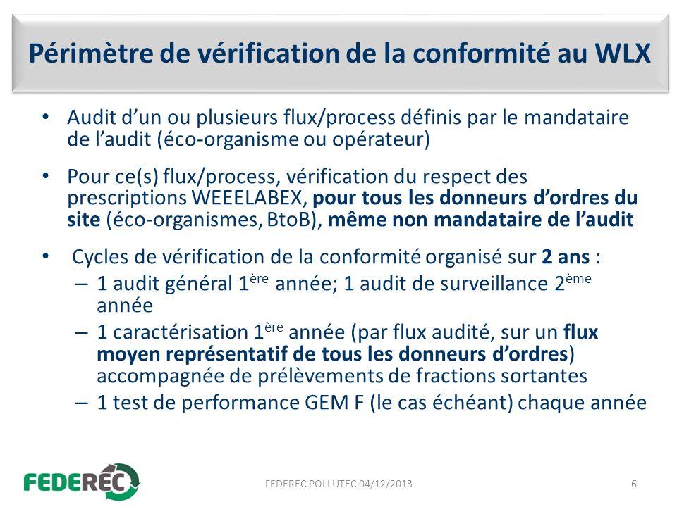Comparaison schéma actuel / WEEELABEX Schéma actuel de vérification de la conformité Procédures de vérification de la conformité avec le WEEELABEX Audit -1 par an par Eco- organisme -1 pour tous les contrats détenus par le site pour un donneur dordre -1 par an quelque soit le nombre de donneurs dordres pour le flux/process visé -1 pour un ou plusieurs flux, quelque soit le nombre de contrats du site pour ce flux Caractérisatio n - 1 par an par Eco- organisme -1 tous les 2 ans sur un flux moyen représentatif de tous les donneurs dordres pour le flux/process visé -Caractérisation spécifique des flux de chaque éco-organisme si une grande disparité est notée entre les flux des différents donneurs dordres 7FEDEREC POLLUTEC 04/12/2013