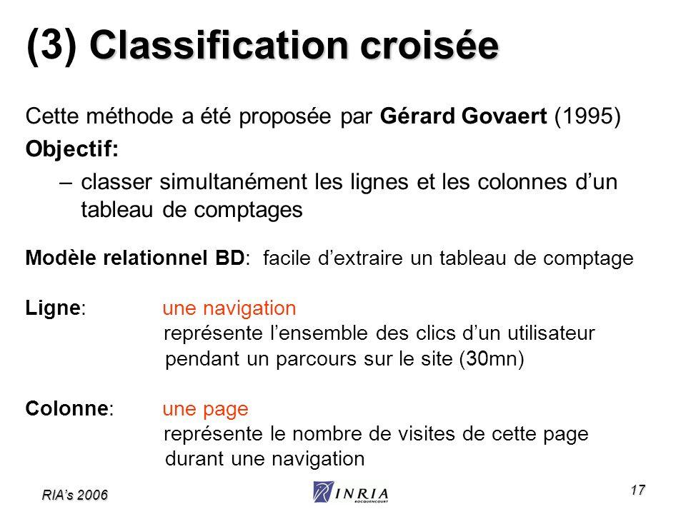 RIAs 2006 17 Classification croisée (3) Classification croisée Cette méthode a été proposée par Gérard Govaert (1995) Objectif: –classer simultanément