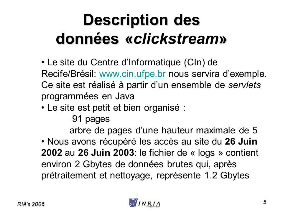 RIAs 2006 5 Description des données «» Description des données «clickstream» Le site du Centre dInformatique (CIn) de Recife/Brésil: www.cin.ufpe.br n