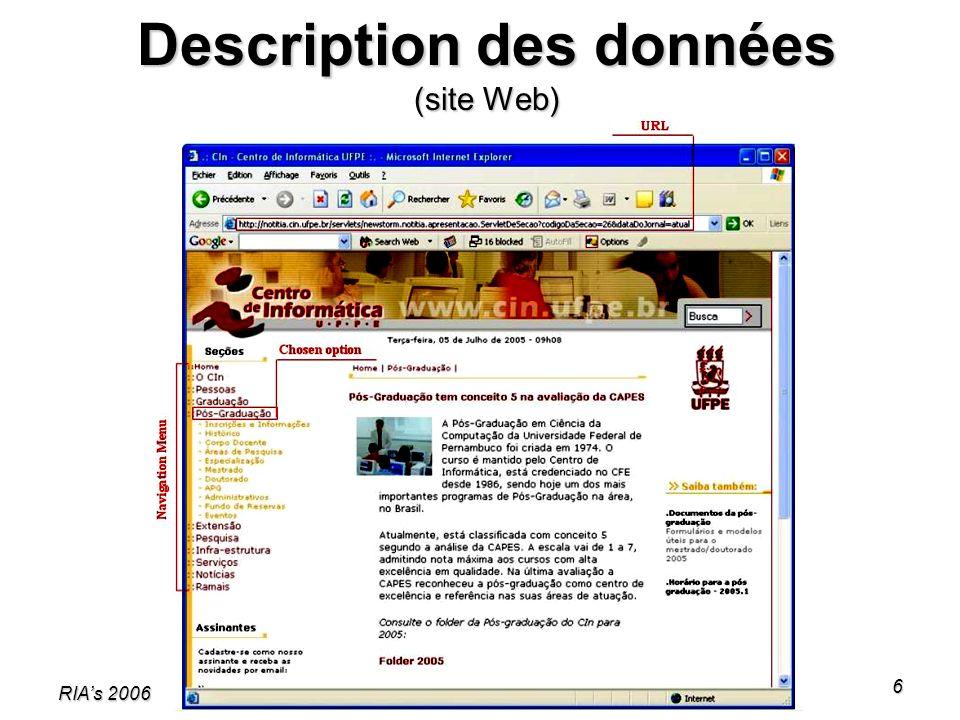 RIAs 2006 6 Description des données (site Web)
