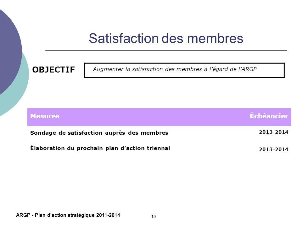 Satisfaction des membres OBJECTIF MesuresÉchéancier Sondage de satisfaction auprès des membres 2013-2014 Élaboration du prochain plan daction triennal