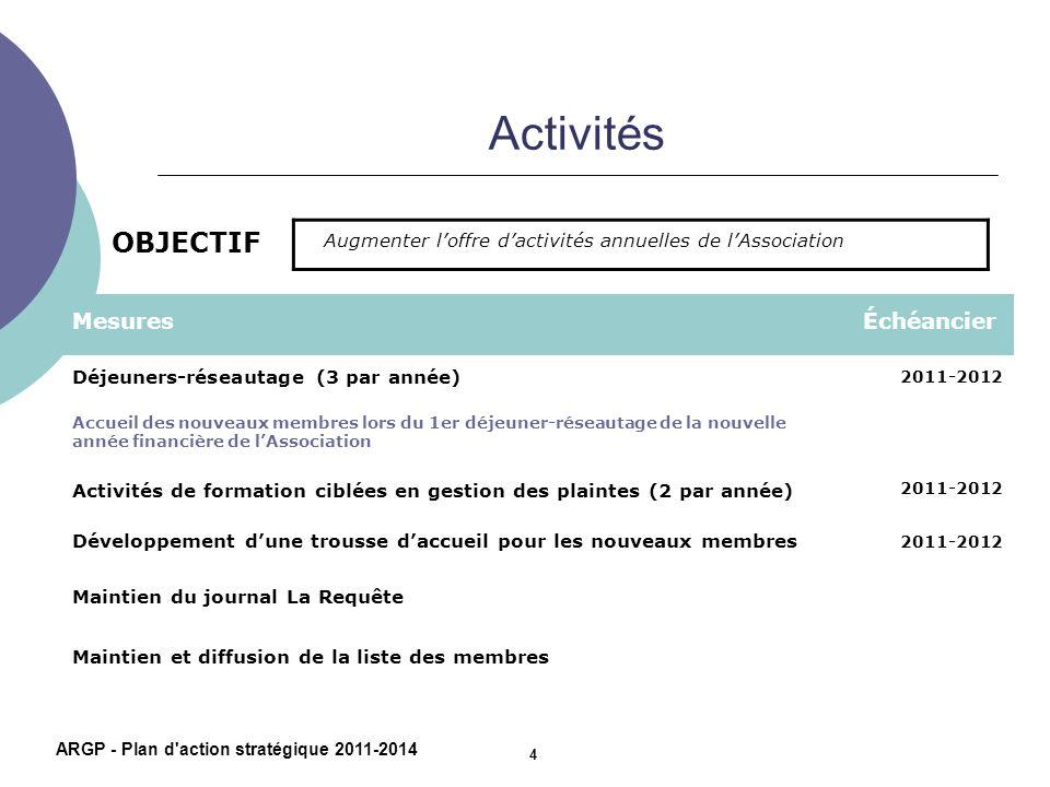 Activités OBJECTIF MesuresÉchéancier Déjeuners-réseautage (3 par année) Accueil des nouveaux membres lors du 1er déjeuner-réseautage de la nouvelle an